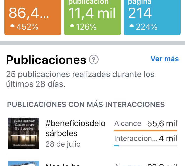 Más de 60.000 usuarios siguen nuestras redes